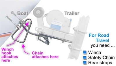 boat trailer winch safety