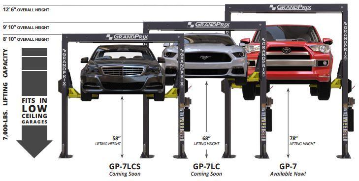 2 post car lift height