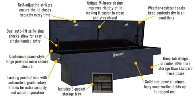 truck toolbox security
